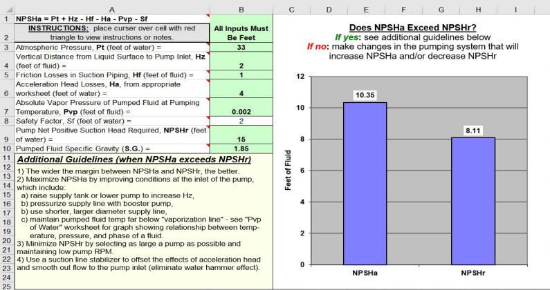 NPSHa Calculator
