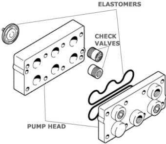 P200-300 metering pump components