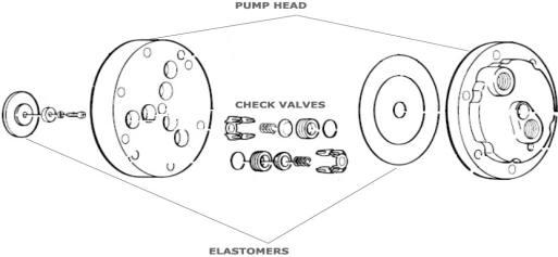 P600 hydra cell metering pump head