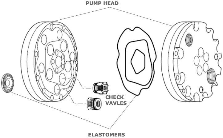P500 Hydra Cell Metering pump head